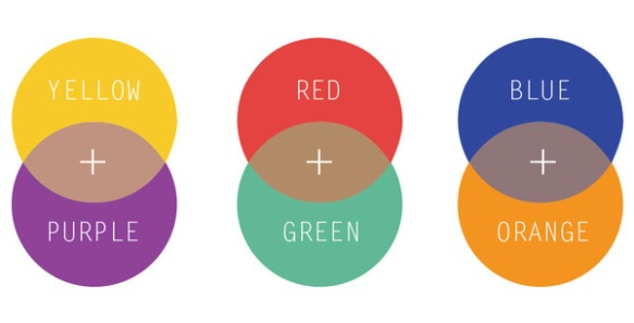 color-theory-in-color-correction.jpg