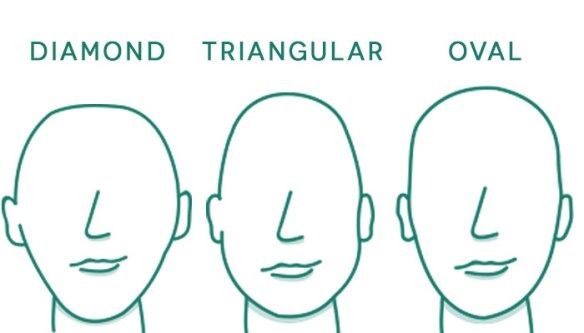 How-to-Determine-Face-Shape-2.jpg